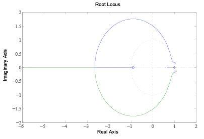 Lecture 16 - Root Locus Based Controller Design Using MATLAB