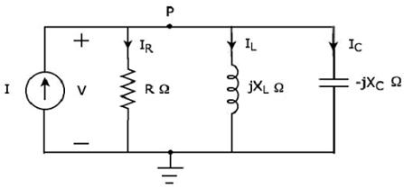 Parallel Resonance Electrical Engineering (EE) Notes | EduRev