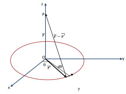 Magnetostatics - 1 Electronics and Communication Engineering (ECE) Notes   EduRev