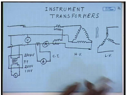 Potential And Current Transformers Electrical Engineering (EE) Notes | EduRev