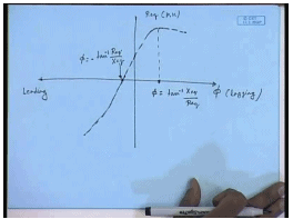 Voltage Regulation Of Single Phase Transformers Electrical Engineering (EE) Notes   EduRev