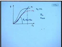 Compound DC Generators Electrical Engineering (EE) Notes | EduRev