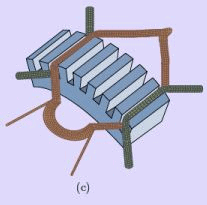 Introduction on Synchronous Machines Electrical Engineering (EE) Notes | EduRev