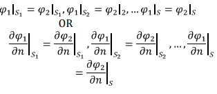Poisson's and Laplace's Equations Electrical Engineering (EE) Notes   EduRev