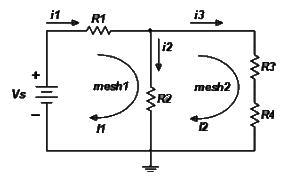 Network Equation & Solution Methods Electrical Engineering (EE) Notes | EduRev