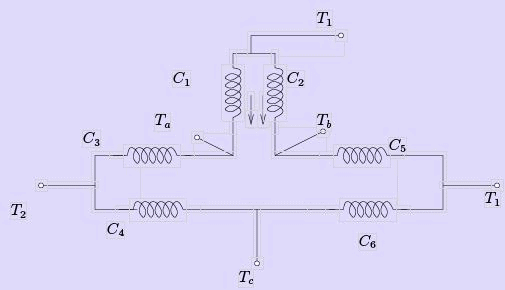 Speed Control of Induction Machines Electrical Engineering (EE) Notes   EduRev