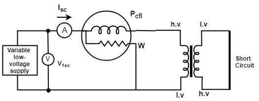Open Circuit Test & Short Circuit Tests Notes | EduRev