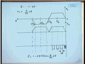 General EMF And Torque In DC Machines Electrical Engineering (EE) Notes | EduRev