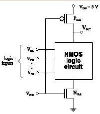 Analyzing Delay for Various Logic Circuits Electrical Engineering (EE) Notes   EduRev