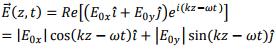 Angular Momentum, Electromagnetic Waves Electrical Engineering (EE) Notes   EduRev