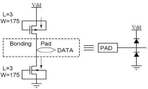 I/O PADs Electrical Engineering (EE) Notes | EduRev