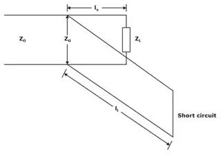 Transmission Lines - 2 Notes | EduRev