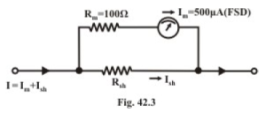 Study of DC-AC Measuring Instruments (Part - 1) Electrical Engineering (EE) Notes | EduRev