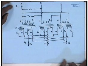 Three Phase Transformers Connections Electrical Engineering (EE) Notes   EduRev