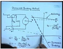 Braking Of DC Shunt Motors Electrical Engineering (EE) Notes | EduRev