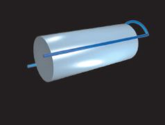 Principles of Torque Production Electrical Engineering (EE) Notes   EduRev