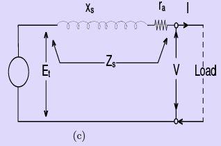 Synchronous Generator Operation Notes   EduRev