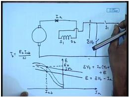 Starting And Braking Of DC Series Motors Electrical Engineering (EE) Notes | EduRev
