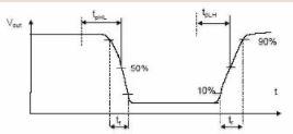 Propagation Delay Calculation of CMOS Inverter - Electronics & Communication Engineering Electrical Engineering (EE) Notes | EduRev