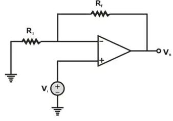 Operational Amplifiers - 1 Notes   EduRev