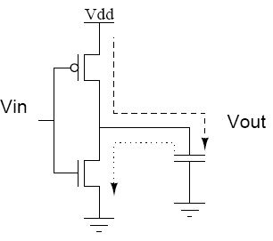 Power Dissipation in CMOS Circuits Electrical Engineering (EE) Notes   EduRev