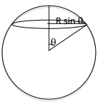 Magnetostatics - 4 Notes   EduRev