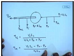 Testing Of DC Shunt Motors Electrical Engineering (EE) Notes   EduRev