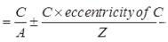 Prestressed Concrete Notes   EduRev