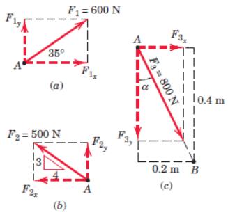 Scalars and Vectors Mechanical Engineering Notes | EduRev