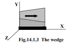 Fluid Film Bearings Mechanical Engineering Notes   EduRev