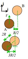 Linear Impulse Momentum Relations (Part - 3) Civil Engineering (CE) Notes | EduRev