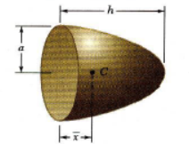 Centre of Gravity for Composite Bodies Mechanical Engineering Notes | EduRev