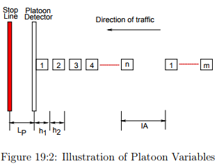 Traffic Progression Models Civil Engineering (CE) Notes   EduRev