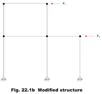 The Multistory Frames with Sidesway - 1 Civil Engineering (CE) Notes   EduRev
