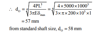 Design Of Shaft For Variable Load And Based On Stiffness Mechanical Engineering Notes   EduRev