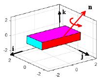 Describing Motion of a Rigid Body (Part - 1) Civil Engineering (CE) Notes   EduRev
