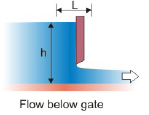 Flow Dynamics in Open Channels and Rivers (Part - 2) Civil Engineering (CE) Notes | EduRev