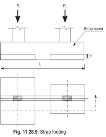 Foundations-Theory - Design of Concrete Structures Civil Engineering