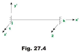 The Direct Stiffness Method: Beams - 1 GATE Notes | EduRev