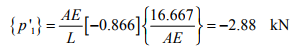 The Direct Stiffness Method: Truss Analysis - 3 GATE Notes | EduRev
