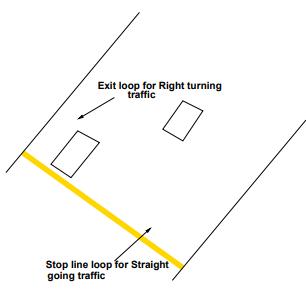 Area Traffic Control (Part - 1) Civil Engineering (CE) Notes   EduRev
