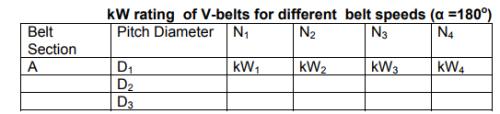Design Of V Belt Drives Mechanical Engineering Notes   EduRev