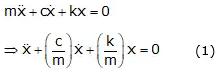 Effect of Damping Notes   EduRev