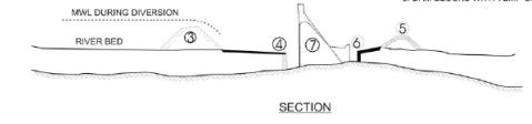 Design and Construction of Concrete Gravity Dams (Part - 5) Civil Engineering (CE) Notes | EduRev