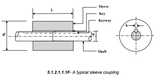 Introduction, Types And Uses - Couplings Mechanical Engineering Notes | EduRev