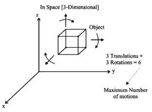 Dynamic Analysis of Linkages Notes   EduRev