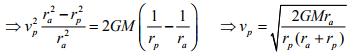 Angular Impulse Momentum Relations Civil Engineering (CE) Notes   EduRev