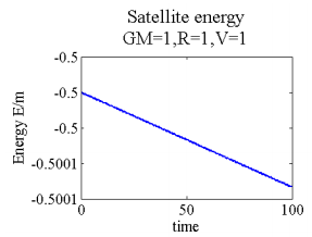 Solving Equations of Motion for Systems of Particles with MATLAB (Part - 3) Civil Engineering (CE) Notes | EduRev