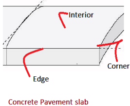 Rigid pavement as per IRC 58-2002 (Part - 2) Civil Engineering (CE) Notes | EduRev