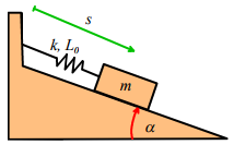 Free Vibration of Conservative Single Degree of Freedom Systems (Part - 2) Civil Engineering (CE) Notes | EduRev